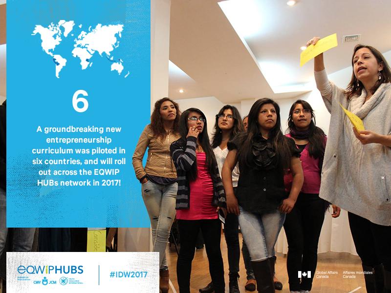 EH-IDW-Entrepreneurship (2)
